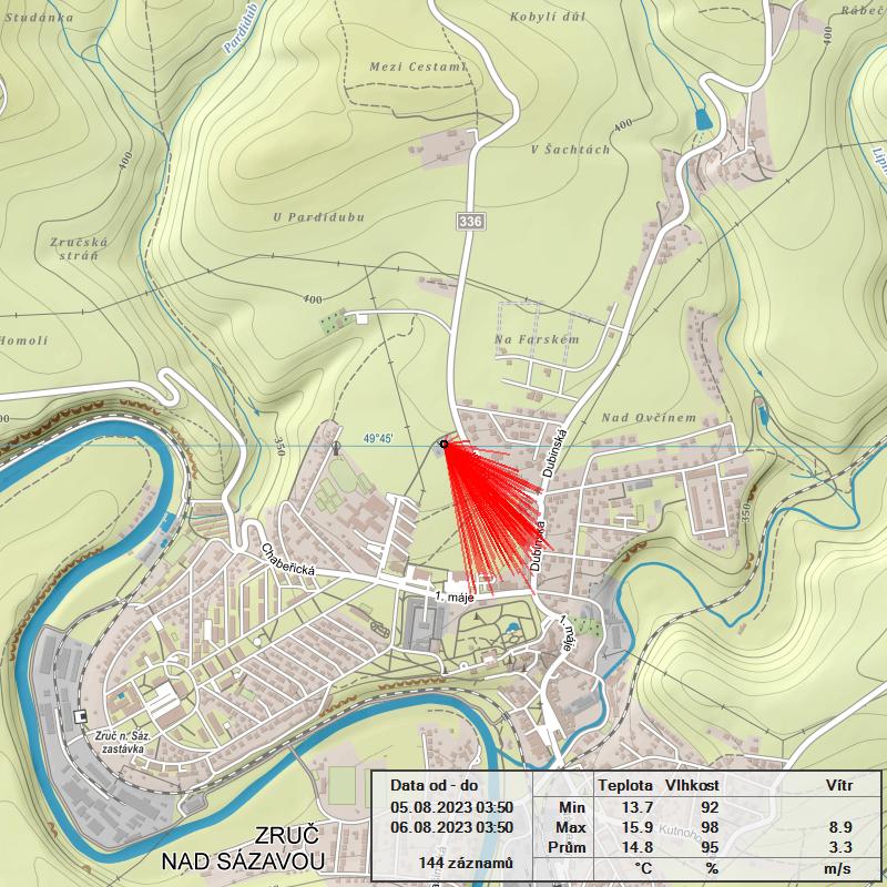 Zruč nadSázavou - Mapa
